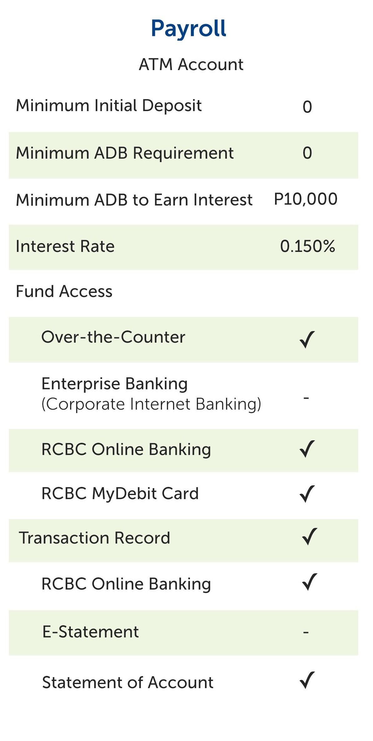 Rizal Commercial Banking Corporation