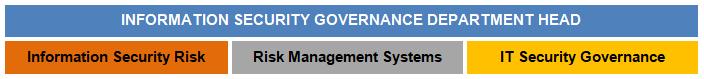Enterprise Risk Management Information Security Division Head